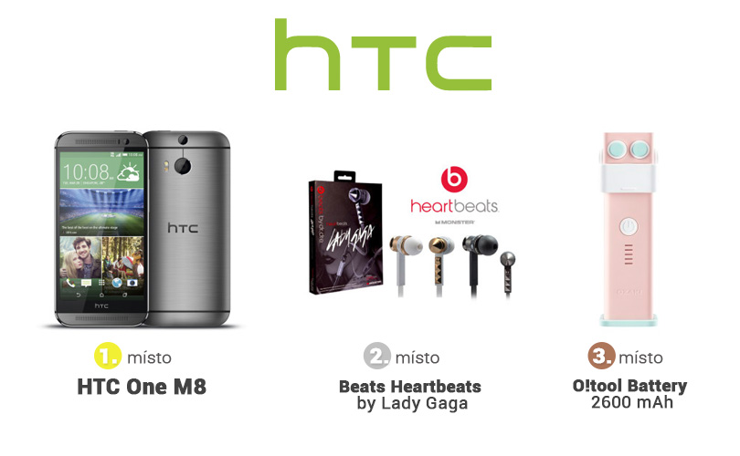 HTC Miss roadshow vyhry